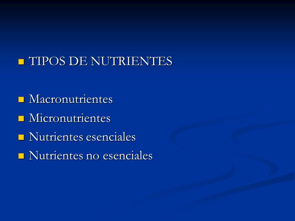 TIPOS DE NUTRIENTES Macronutrientes Micronutrientes Nutrientes esenciales Nutrientes no esenciales