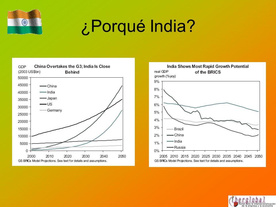 ¿Porqué India