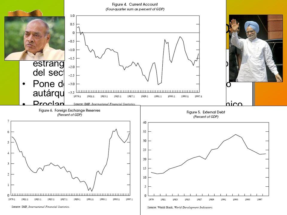 La quiebra del modelo La crisis de pagos de 1991 es un estrangulamiento de la demanda agregada por vía del sector exterior.