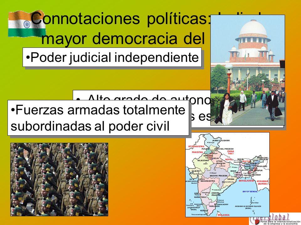 Connotaciones políticas: India la mayor democracia del mundo