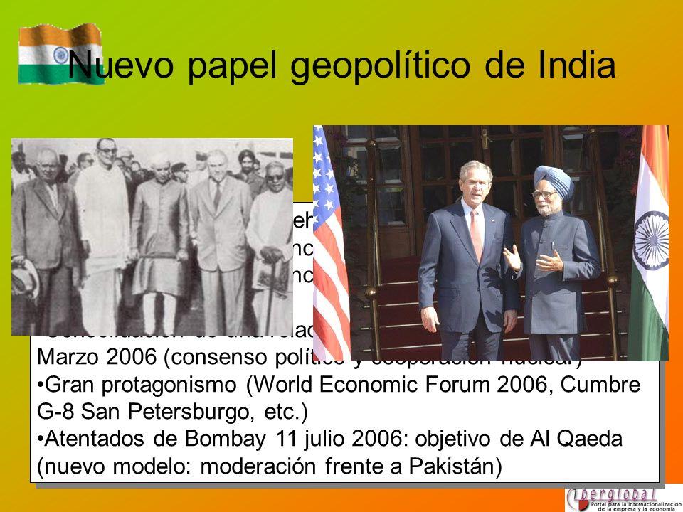 Nuevo papel geopolítico de India