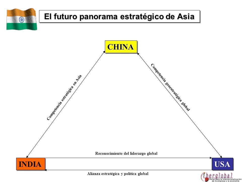 El futuro panorama estratégico de Asia