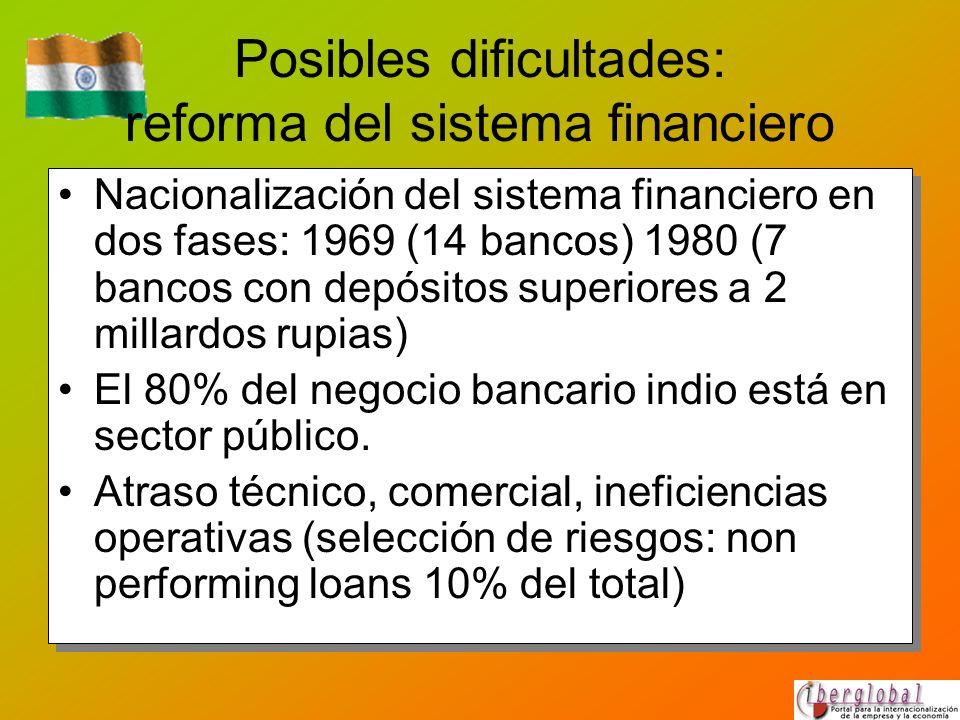 Posibles dificultades: reforma del sistema financiero