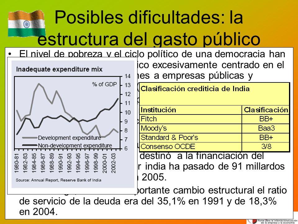 Posibles dificultades: la estructura del gasto público