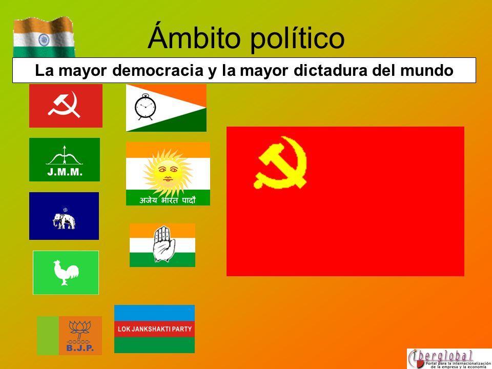La mayor democracia y la mayor dictadura del mundo