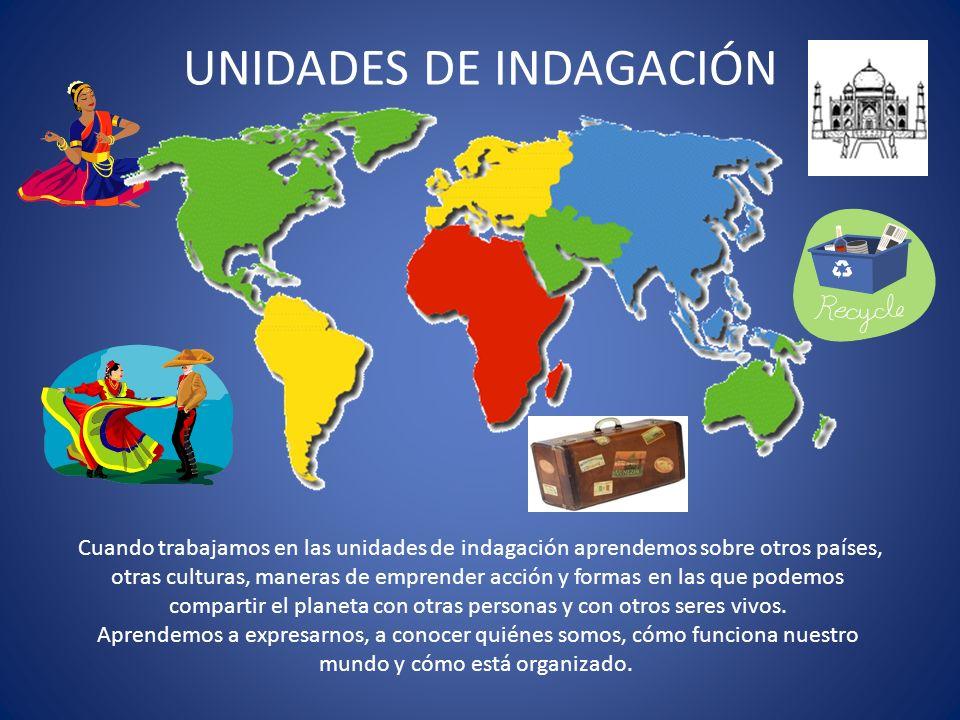 UNIDADES DE INDAGACIÓN