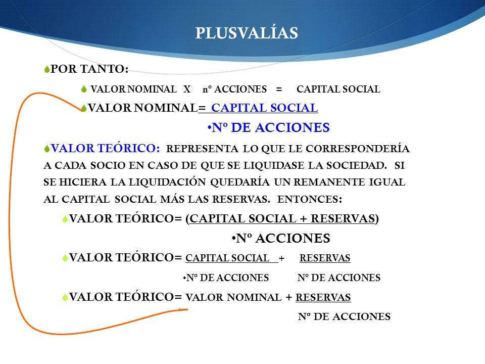 PLUSVALÍAS Nº DE ACCIONES Nº ACCIONES POR TANTO: