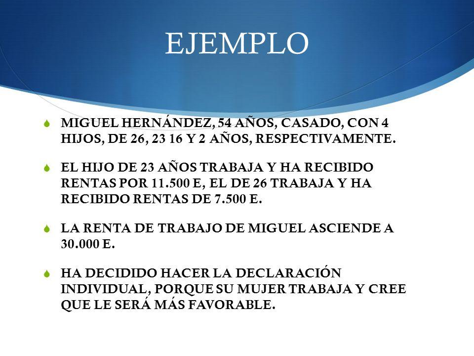 EJEMPLO MIGUEL HERNÁNDEZ, 54 AÑOS, CASADO, CON 4 HIJOS, DE 26, 23 16 Y 2 AÑOS, RESPECTIVAMENTE.