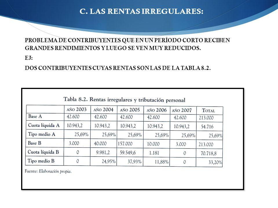 C. LAS RENTAS IRREGULARES: