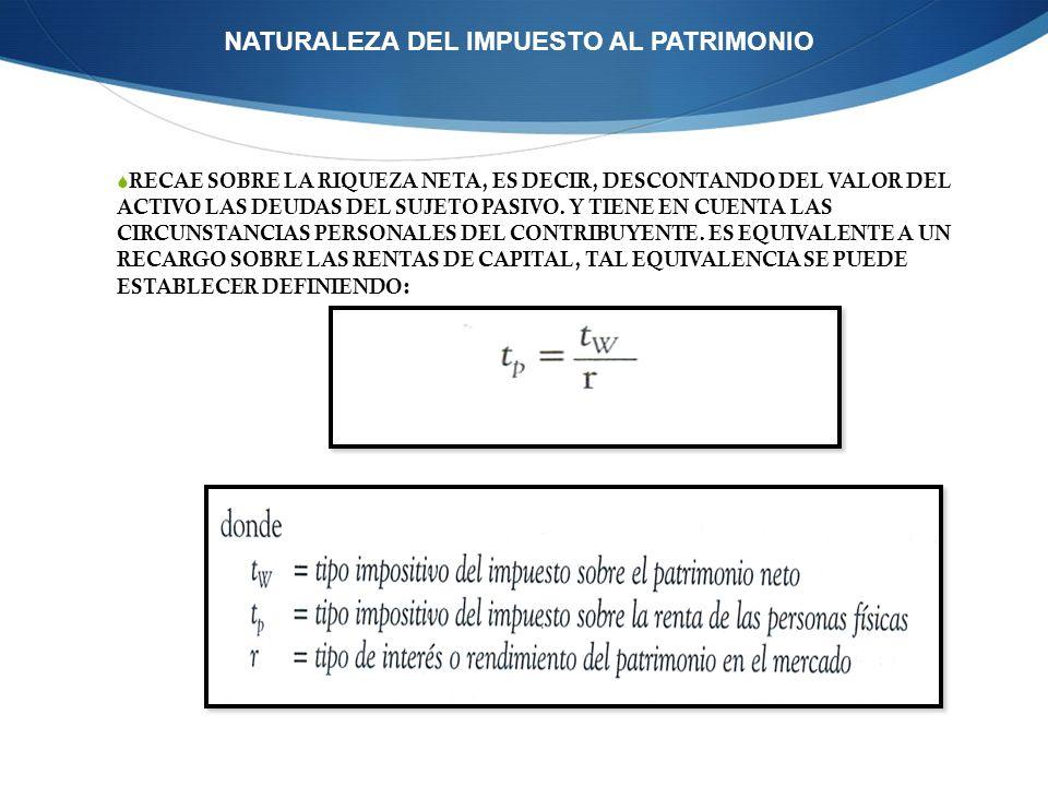 NATURALEZA DEL IMPUESTO AL PATRIMONIO