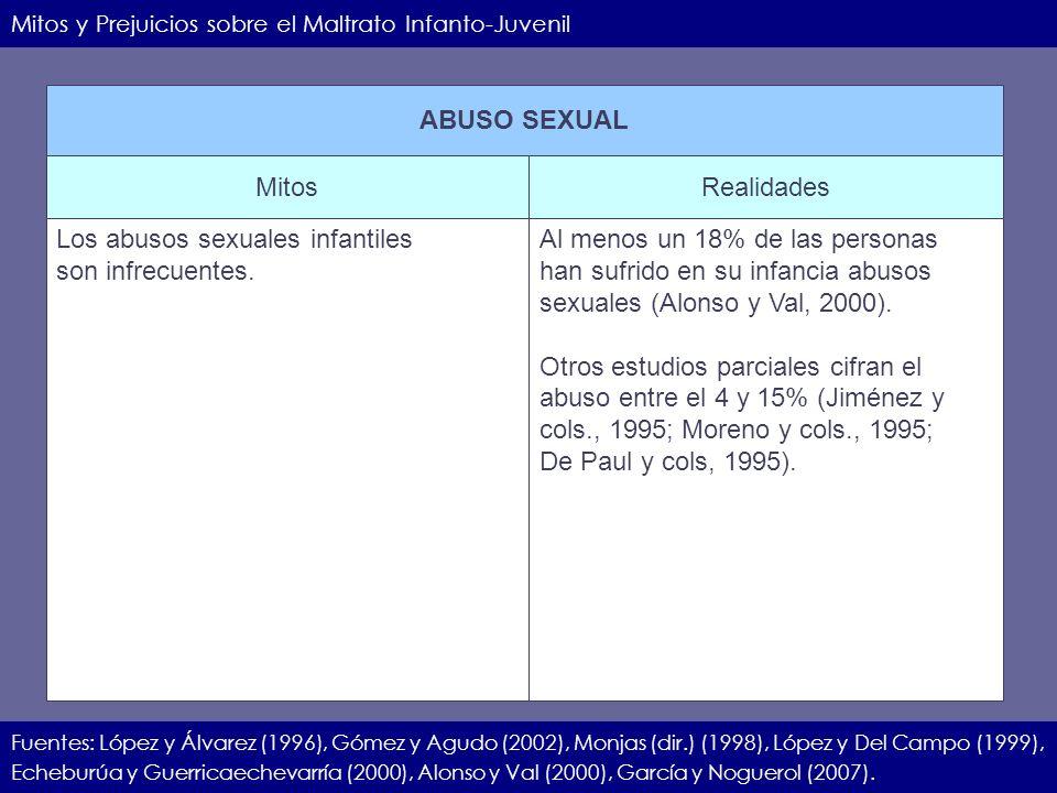 Los abusos sexuales infantiles son infrecuentes.