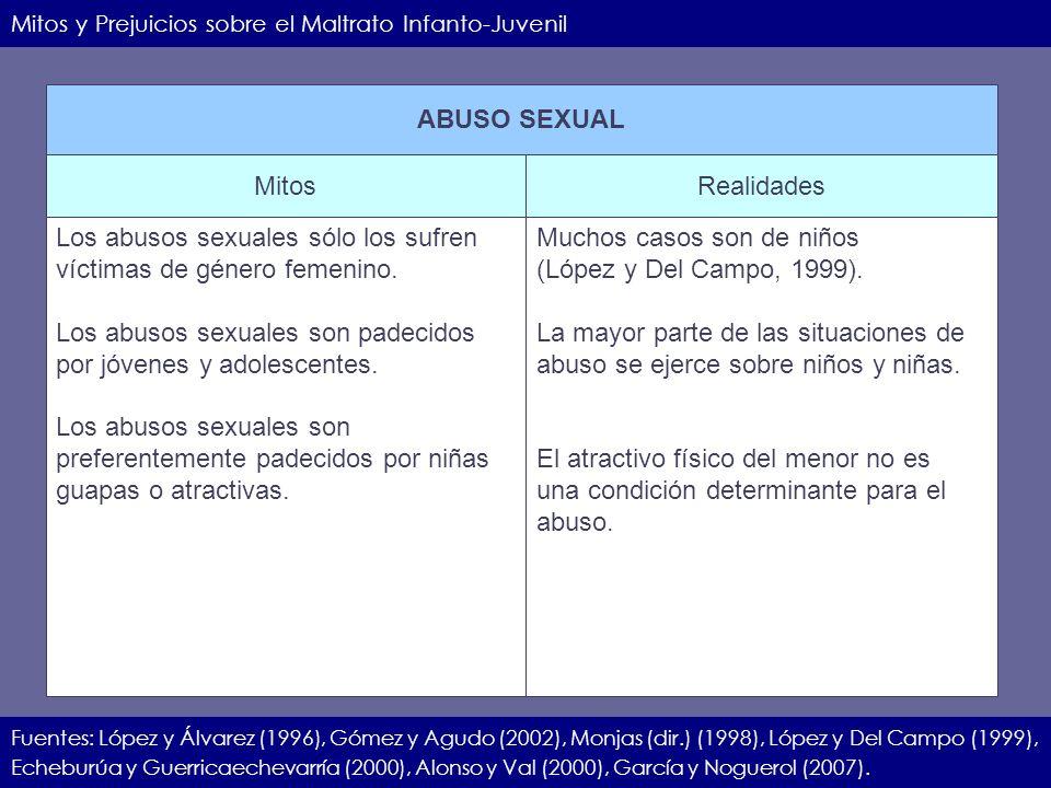 Los abusos sexuales sólo los sufren víctimas de género femenino.