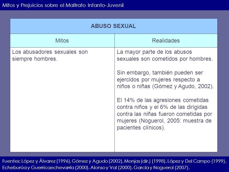 Los abusadores sexuales son siempre hombres.