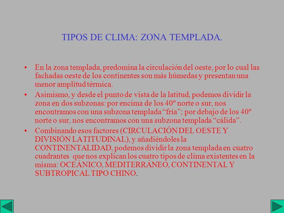 TIPOS DE CLIMA: ZONA TEMPLADA.