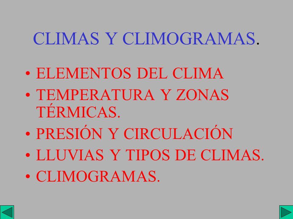 CLIMAS Y CLIMOGRAMAS. ELEMENTOS DEL CLIMA