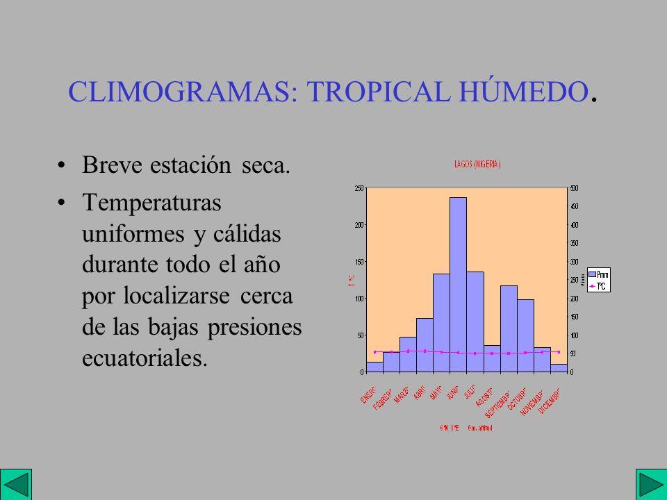 CLIMOGRAMAS: TROPICAL HÚMEDO.