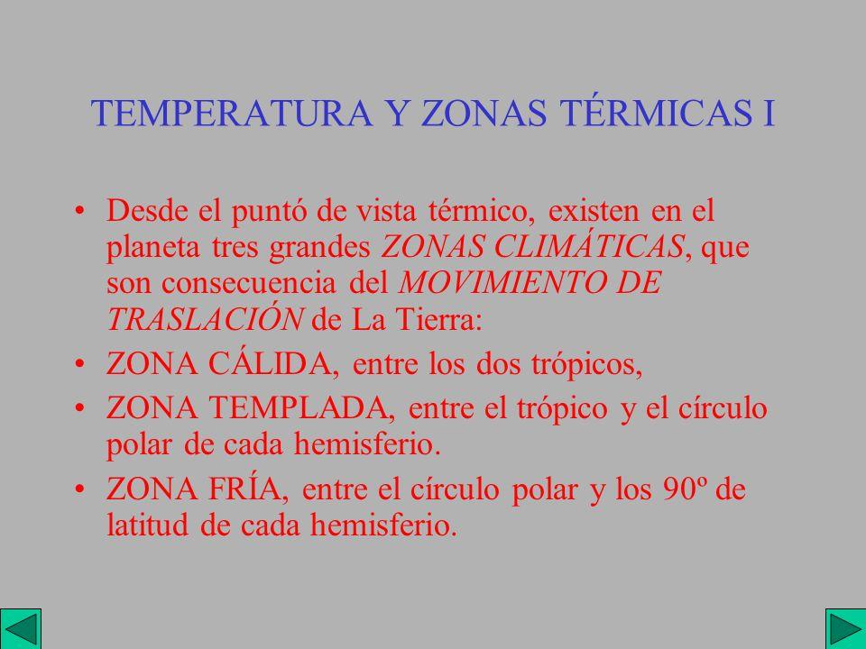 TEMPERATURA Y ZONAS TÉRMICAS I