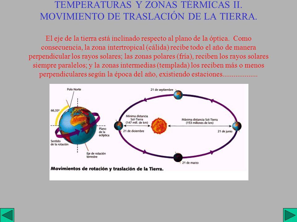 TEMPERATURAS Y ZONAS TÉRMICAS II. MOVIMIENTO DE TRASLACIÓN DE LA TIERRA.