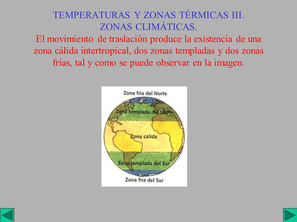 TEMPERATURAS Y ZONAS TÉRMICAS III. ZONAS CLIMÁTICAS