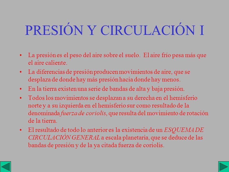 PRESIÓN Y CIRCULACIÓN I