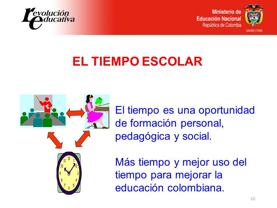 EL TIEMPO ESCOLAR El tiempo es una oportunidad de formación personal, pedagógica y social.