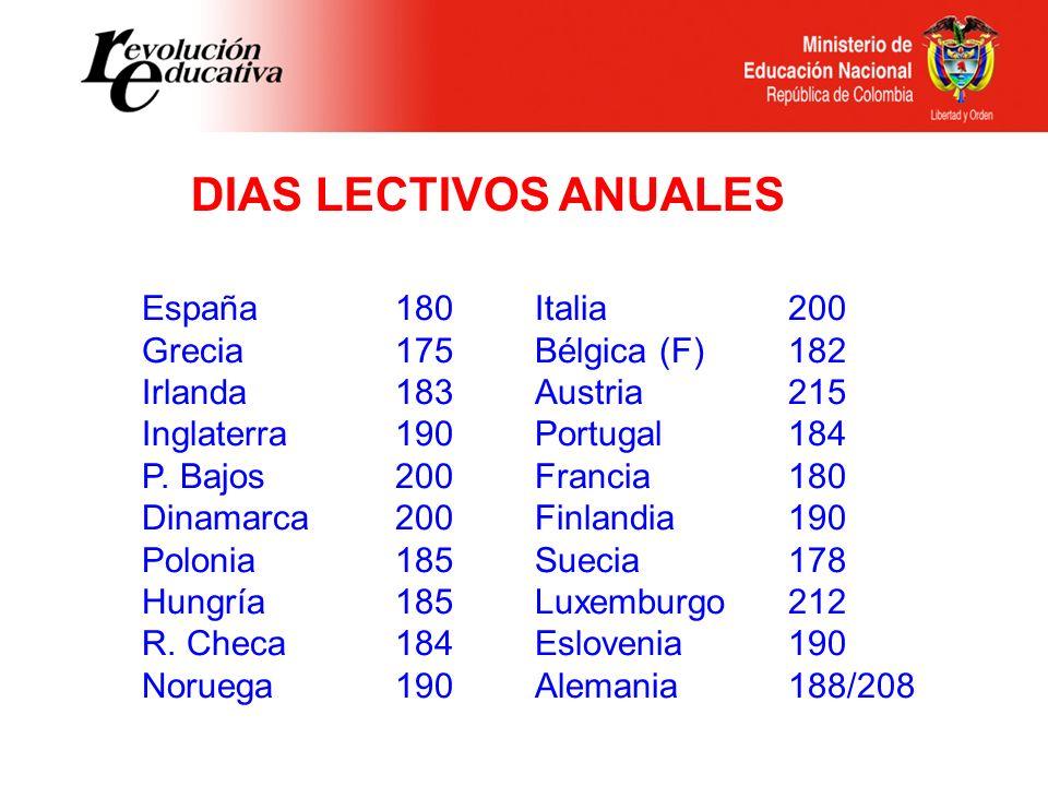 DIAS LECTIVOS ANUALES España Grecia Irlanda Inglaterra P. Bajos
