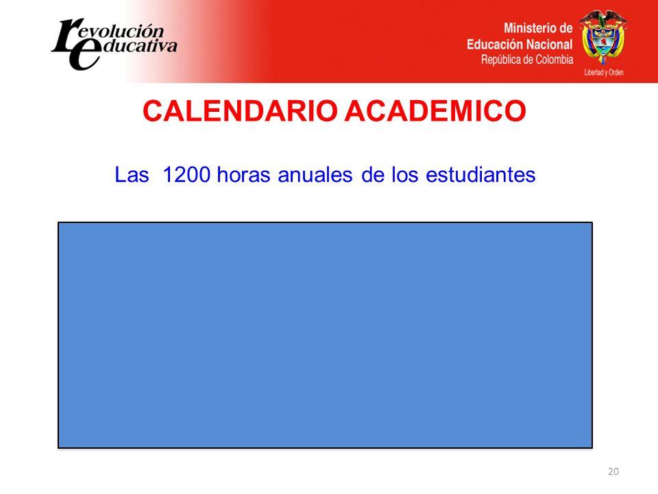 Las 1200 horas anuales de los estudiantes
