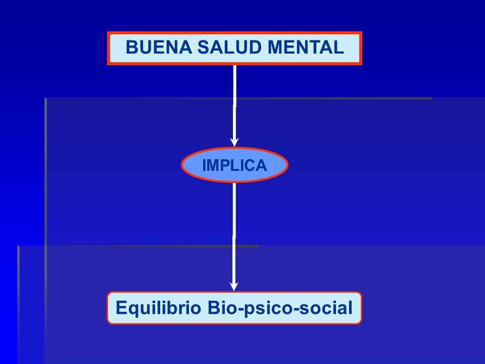 Equilibrio Bio-psico-social