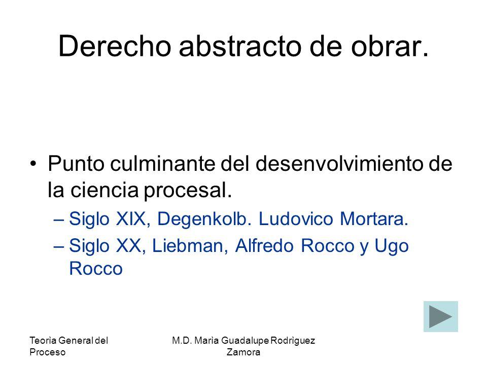 Derecho abstracto de obrar.