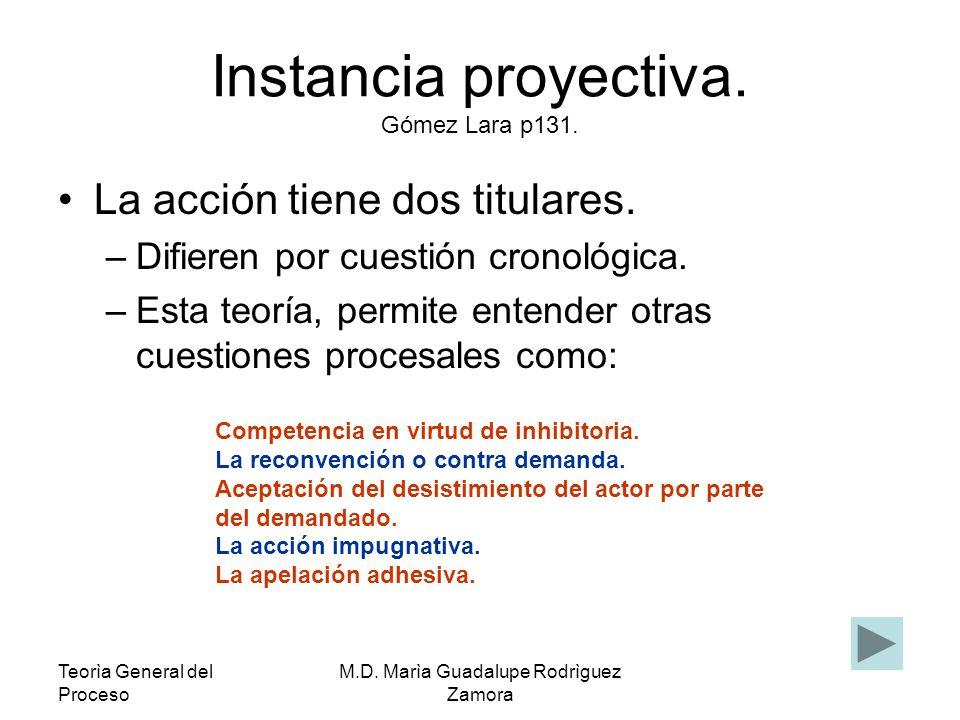 Instancia proyectiva. Gómez Lara p131.