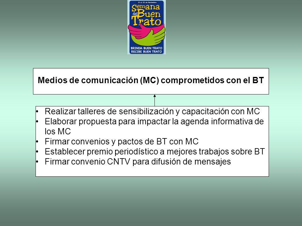 Medios de comunicación (MC) comprometidos con el BT