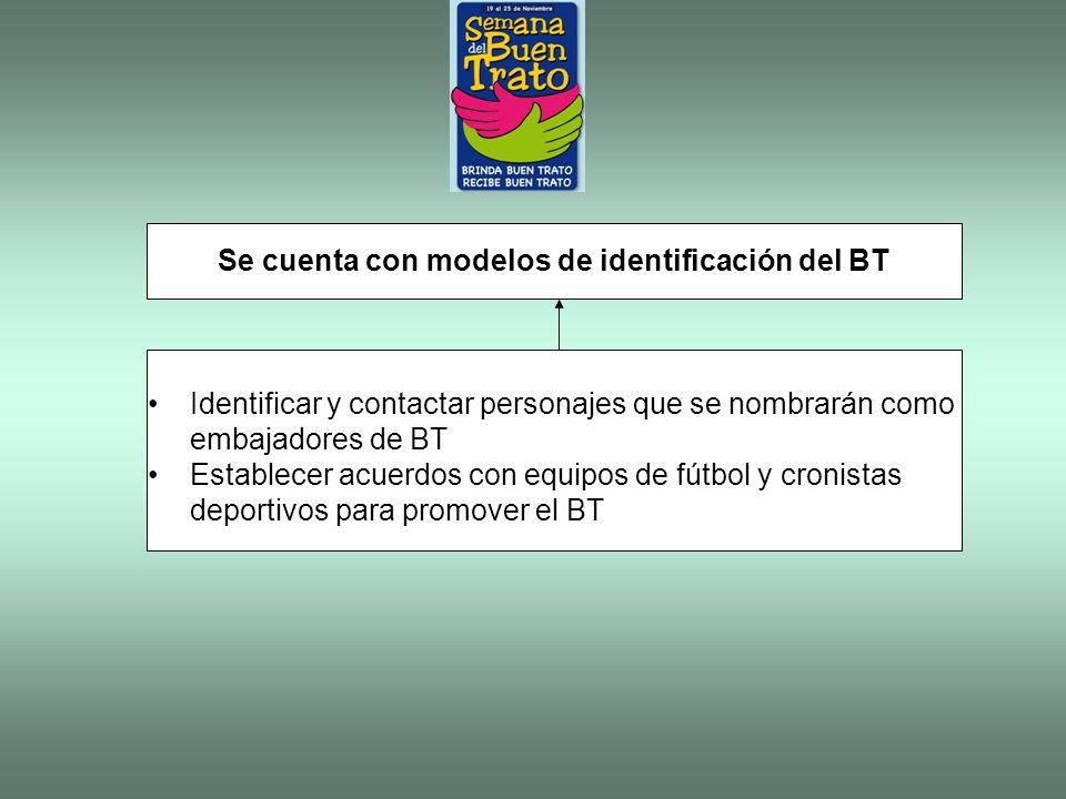 Se cuenta con modelos de identificación del BT