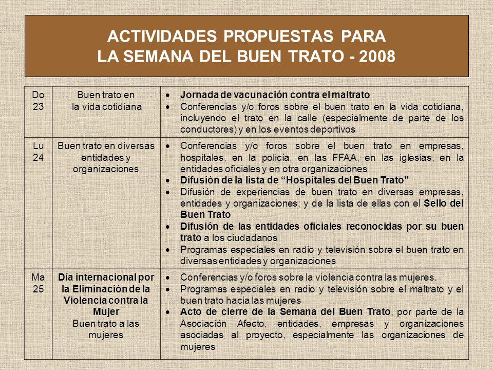ACTIVIDADES PROPUESTAS PARA LA SEMANA DEL BUEN TRATO - 2008