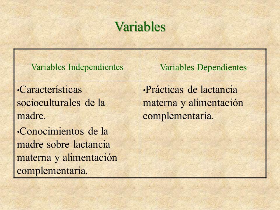 Variables Características socioculturales de la madre.