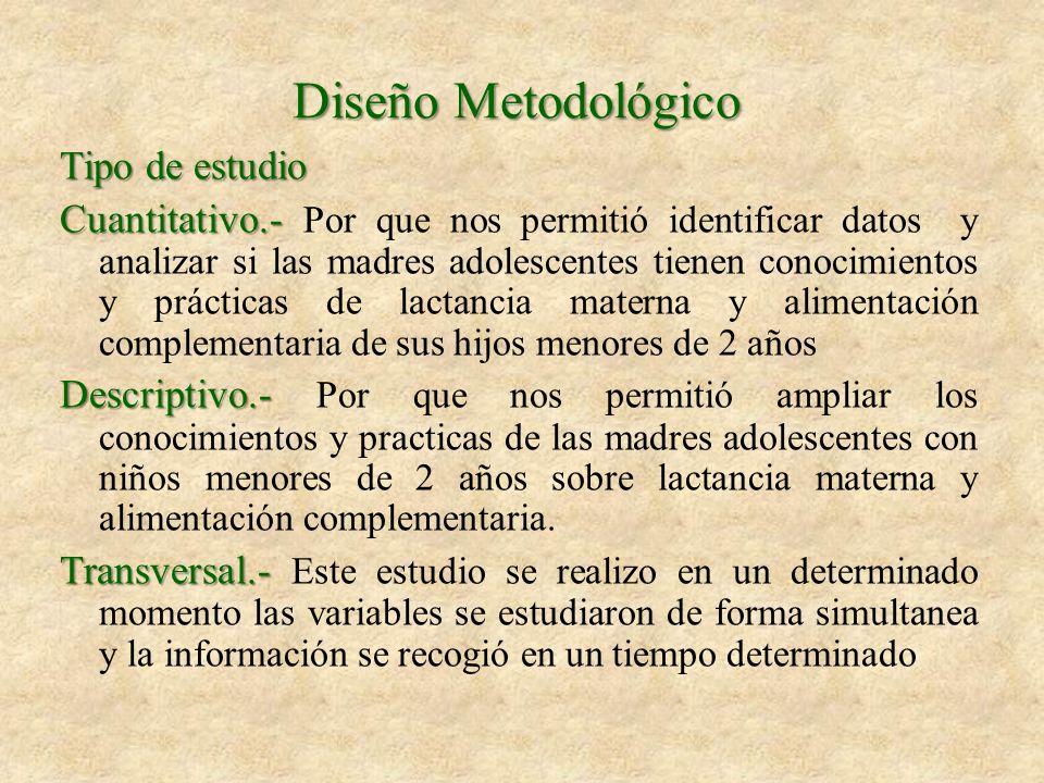 Diseño Metodológico Tipo de estudio