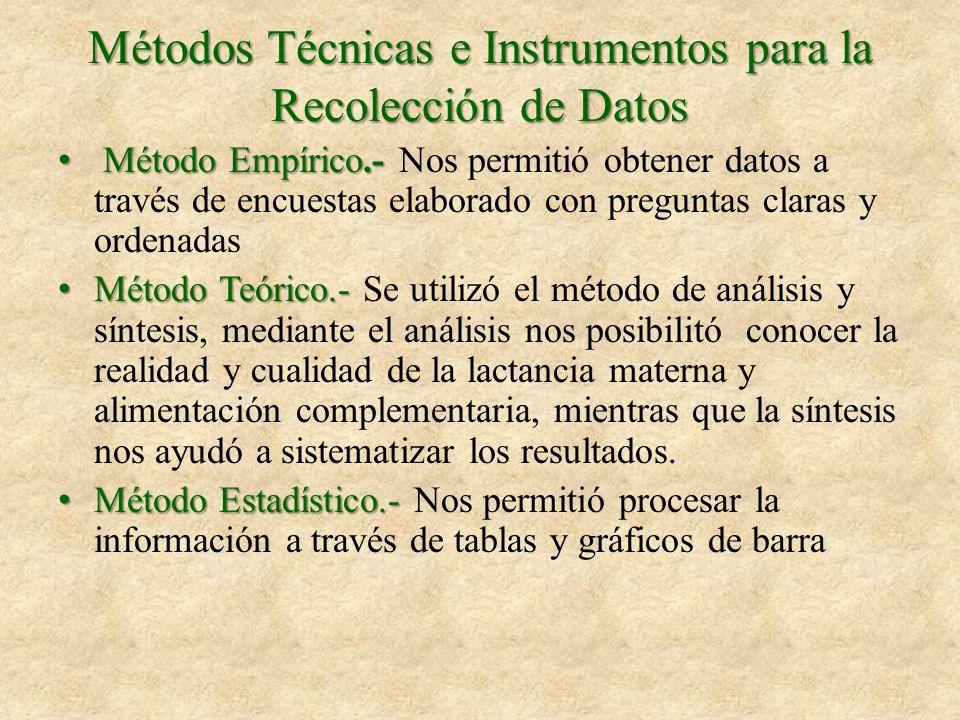 Métodos Técnicas e Instrumentos para la Recolección de Datos