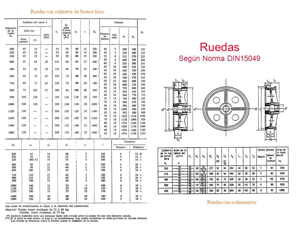 Ruedas Según Norma DIN15049 Ruedas con cojinetes de bronce lisos