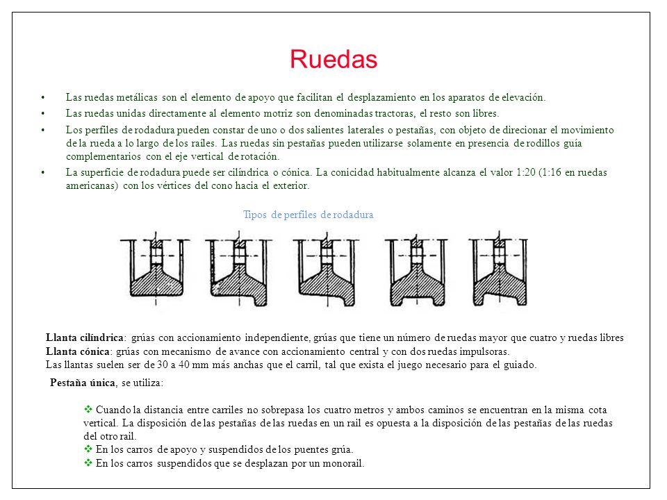 Ruedas Las ruedas metálicas son el elemento de apoyo que facilitan el desplazamiento en los aparatos de elevación.
