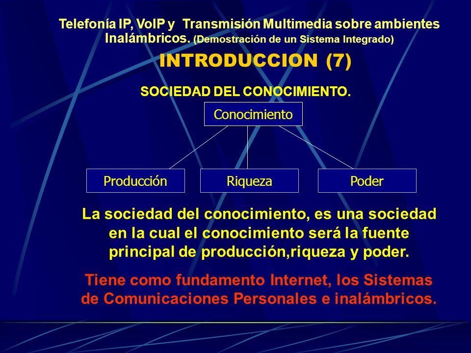 Telefonía IP, VoIP y Transmisión Multimedia sobre ambientes Inalámbricos. (Demostración de un Sistema Integrado)