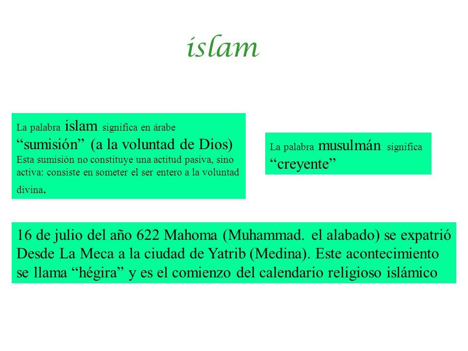 islam sumisión (a la voluntad de Dios) creyente