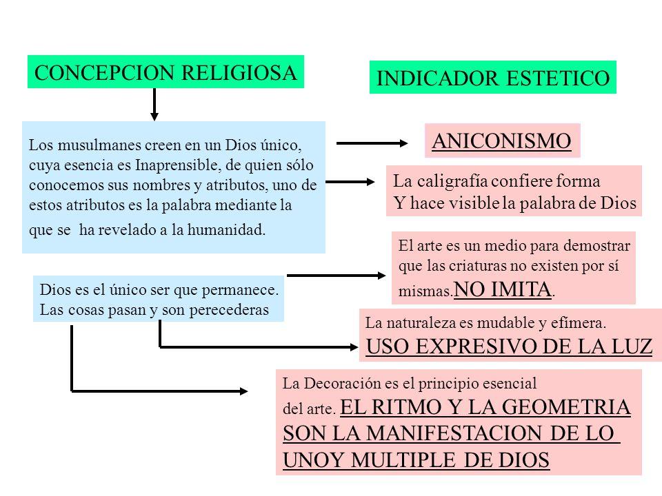 SON LA MANIFESTACION DE LO UNOY MULTIPLE DE DIOS