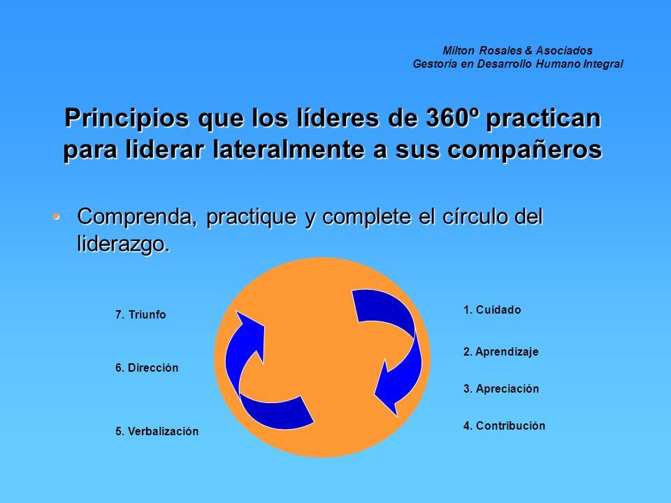 Milton Rosales & Asociados Gestoría en Desarrollo Humano Integral