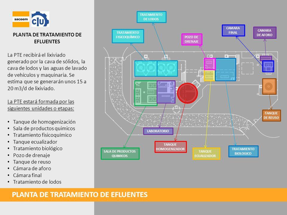 PLANTA DE TRATAMIENTO DE EFLUENTES