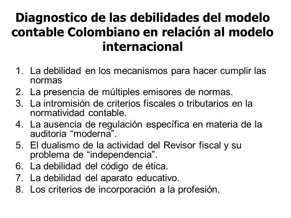 Diagnostico de las debilidades del modelo contable Colombiano en relación al modelo internacional