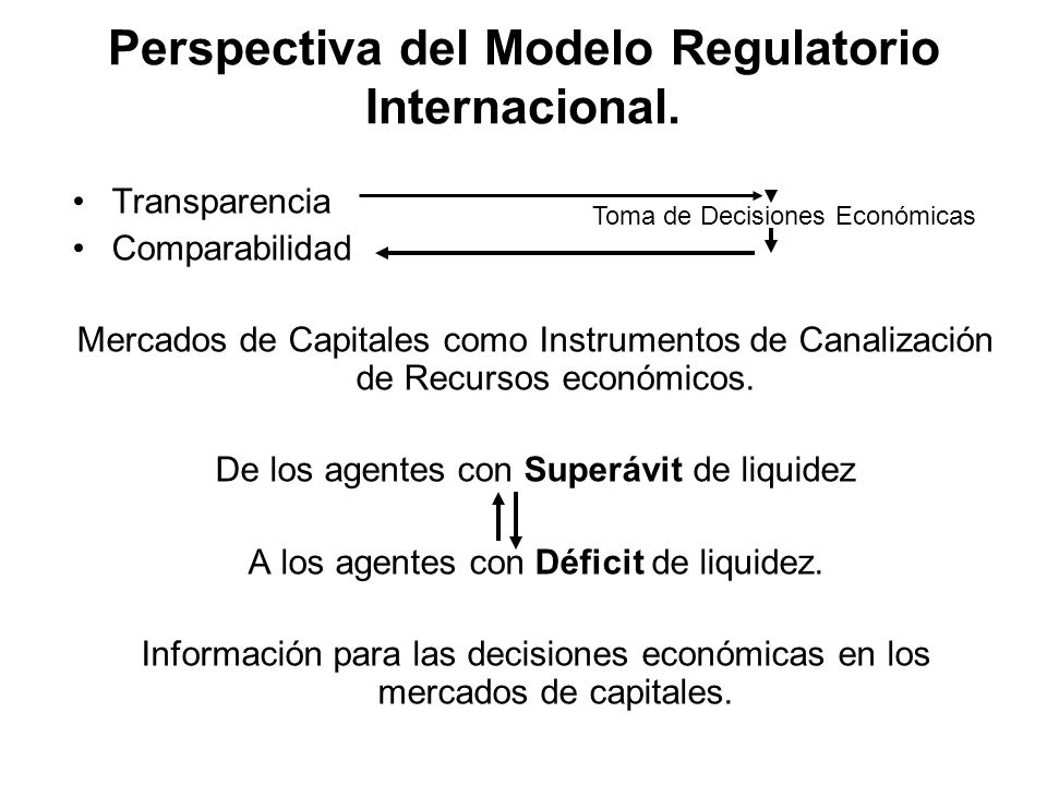 Perspectiva del Modelo Regulatorio Internacional.