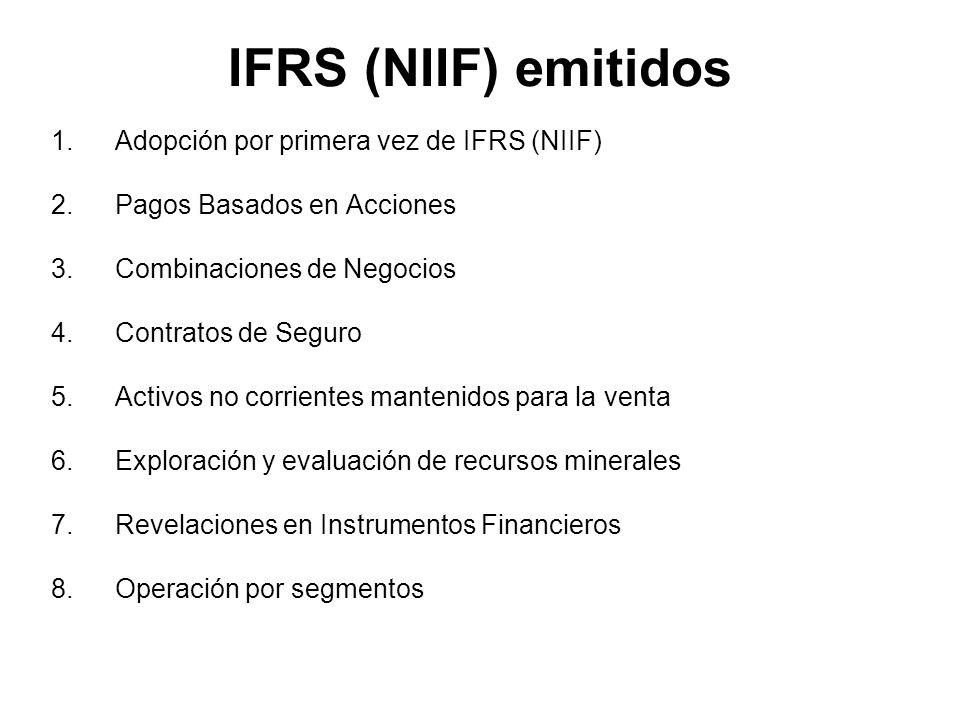IFRS (NIIF) emitidos Adopción por primera vez de IFRS (NIIF)