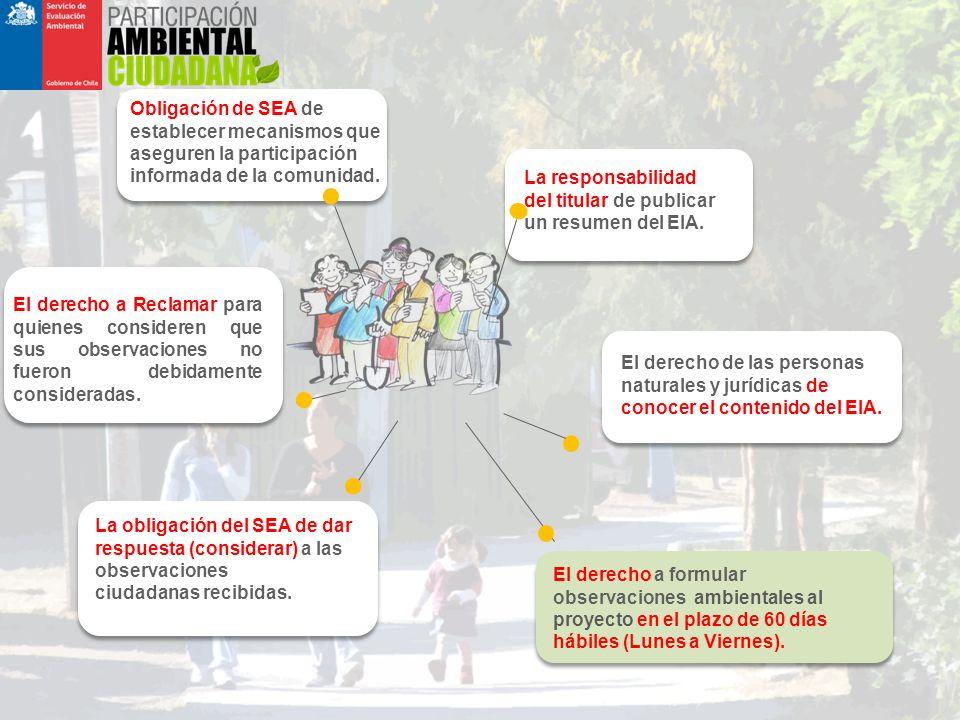 SOBRE LA PARTICIPACIÓN DE LA COMUNIDAD...