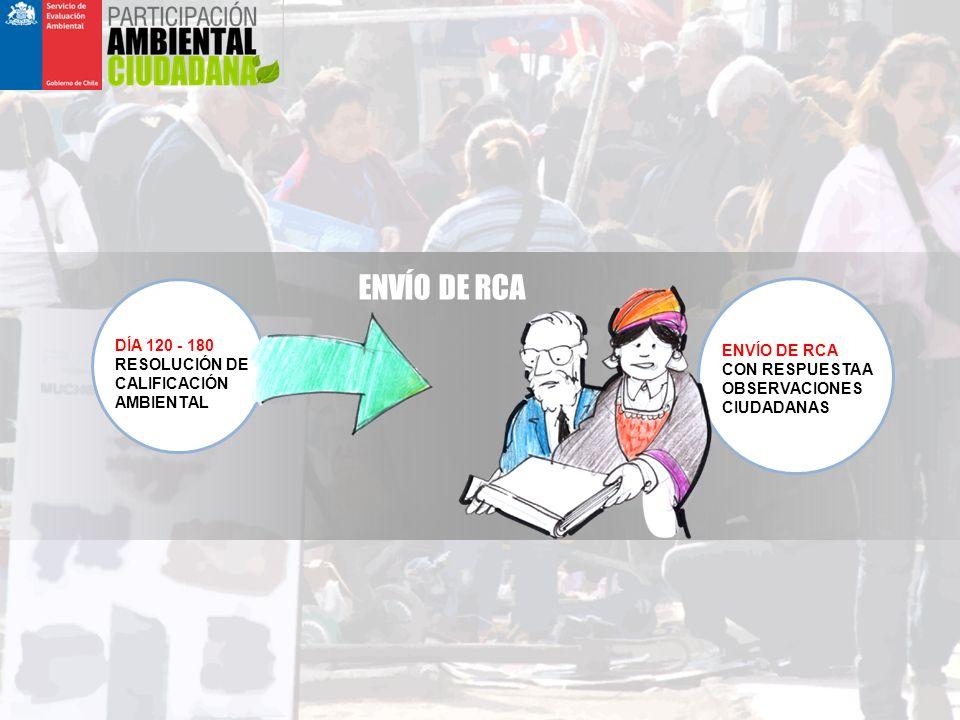 ¿CÓMO FUNCIONA EL PROCESO DE PARTICIPACIÓN CIUDADANA
