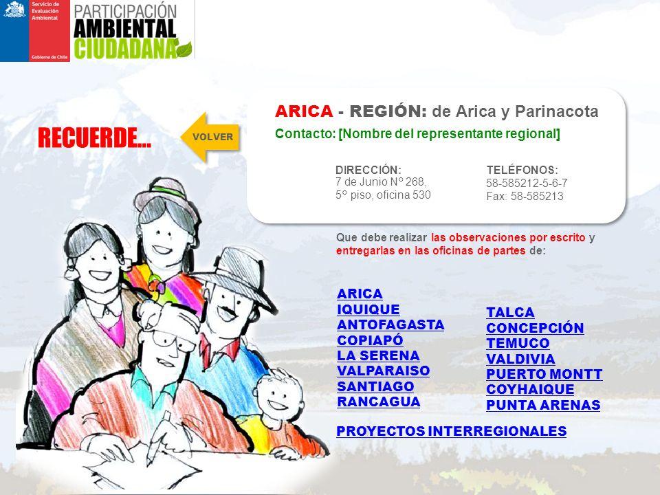 RECUERDE… ARICA - REGIÓN: de Arica y Parinacota