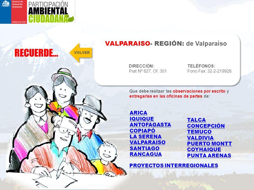 RECUERDE… VALPARAISO- REGIÓN: de Valparaíso ARICA IQUIQUE ANTOFAGASTA